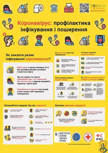 Увага! У зв'язку з пандемією коронавірусу в Україні оголошено карантин з 12.03.2020 по 03.04.2020!